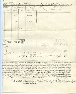 16th Kentucky Infantry document