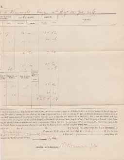 4th New York Infantry document/ Pay for Surgeon Wainright