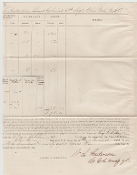 6th Ohio Infantry document/ Bvt. Major General N. L. Anderson