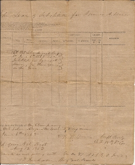 Imboden, John autographed document/ 18th Virginia Cavalry